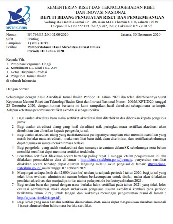Pemberitahuan Hasil Akreditasi Jurnal Ilmiah Periode III Tahun 2020